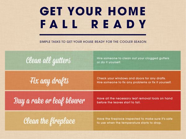 Fall Into Fall 5 Ways To Get Your Home Ready For Fall
